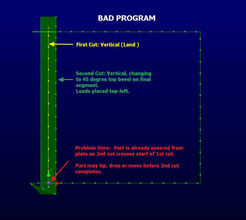 bevel bad lead